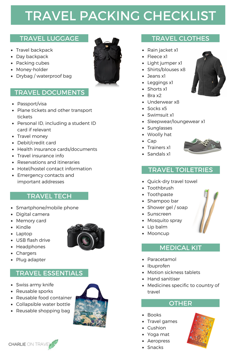 Eco Travel Packing List for Ethical Travellers