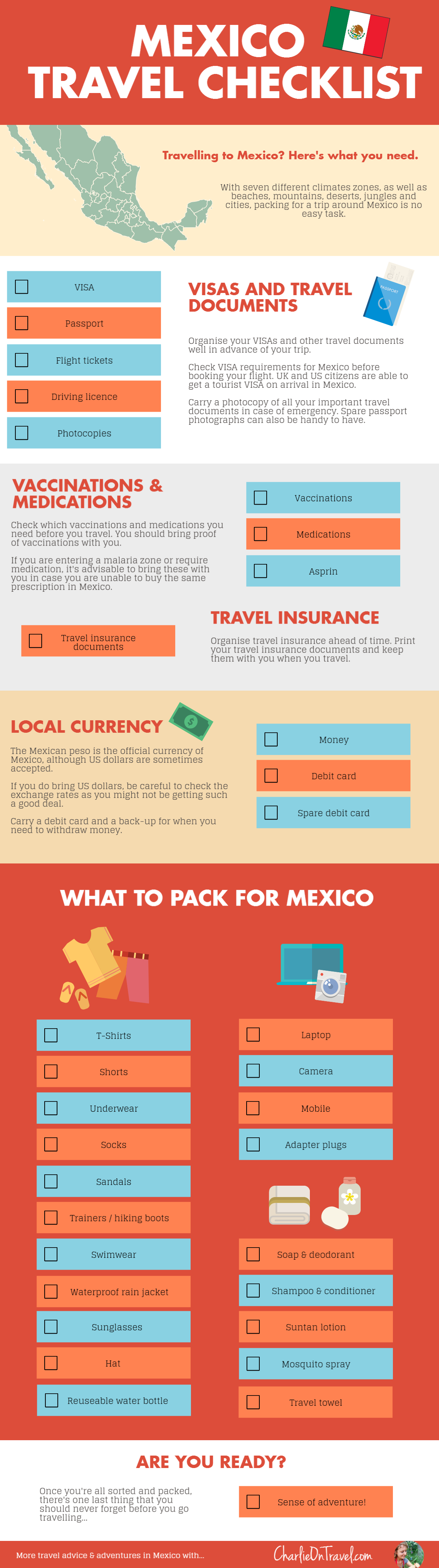 mexico travel checklist what to pack charlie on travel